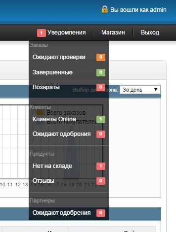 Порт модуля уведомлений с opencart 2.x